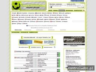 Statystyki piłkarskie - piłka nożna